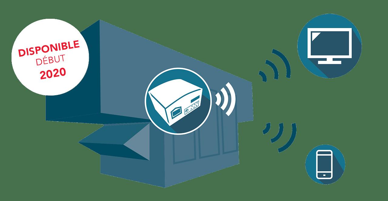 Frigoriste connecté, système de maintenance frigorifique à distance